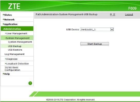 Cara Mengetahui Password ZTE F609 Sesuai Lokasi